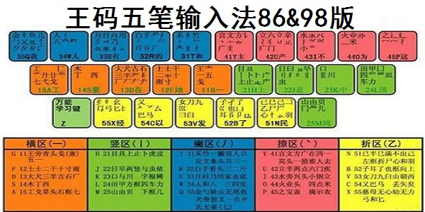 王码五笔型输入法截图