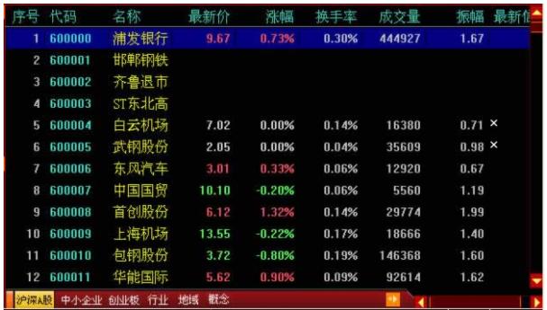 指南针全赢博弈股票软件截图
