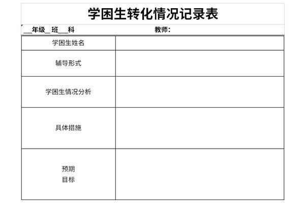 学困生转化情况记录表