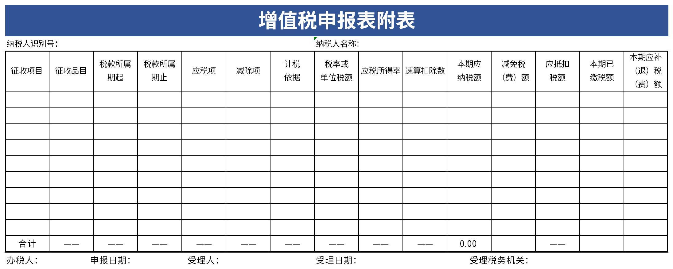 增值税申报表附表三截图