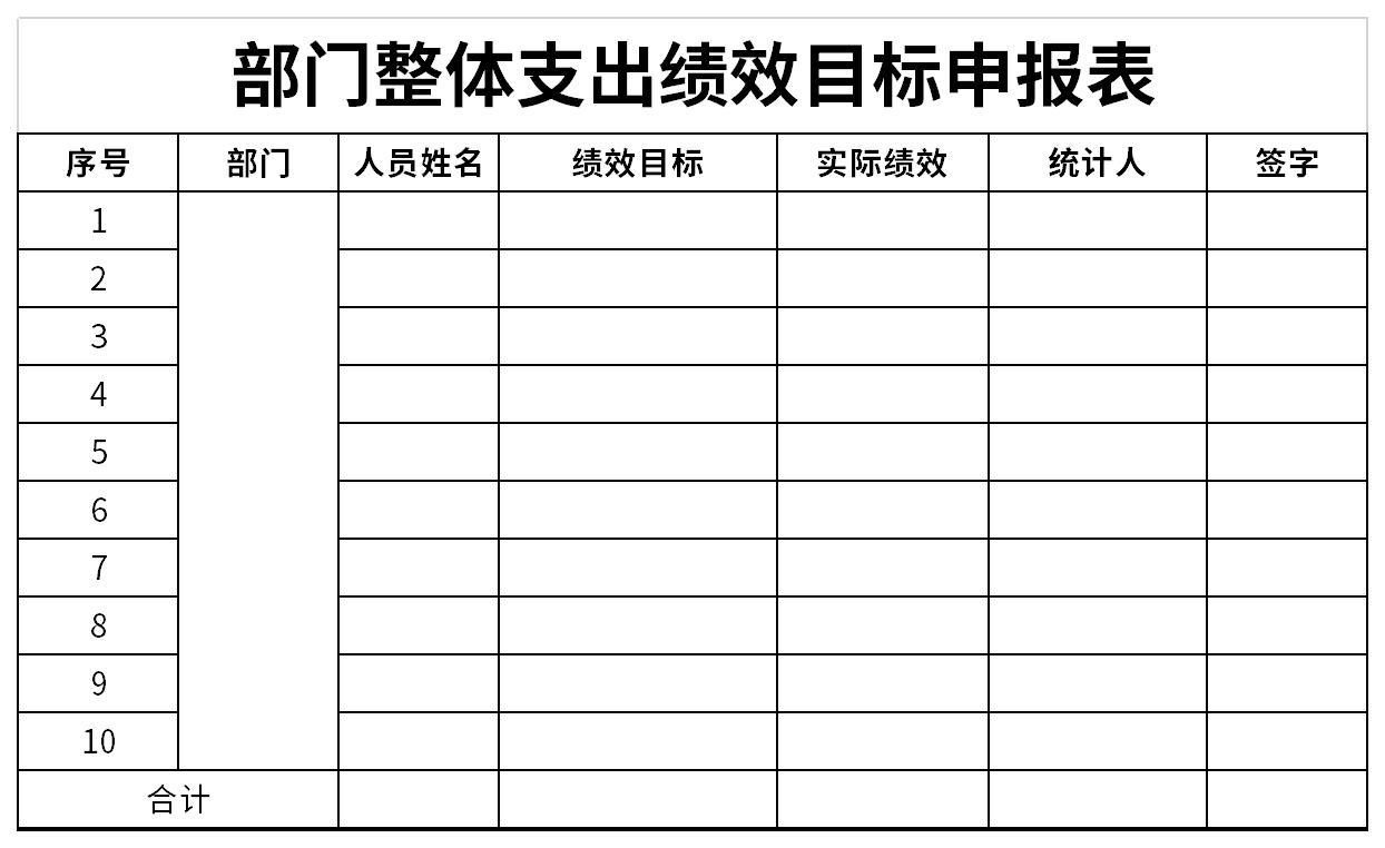 部门整体支出绩效目标申报表截图