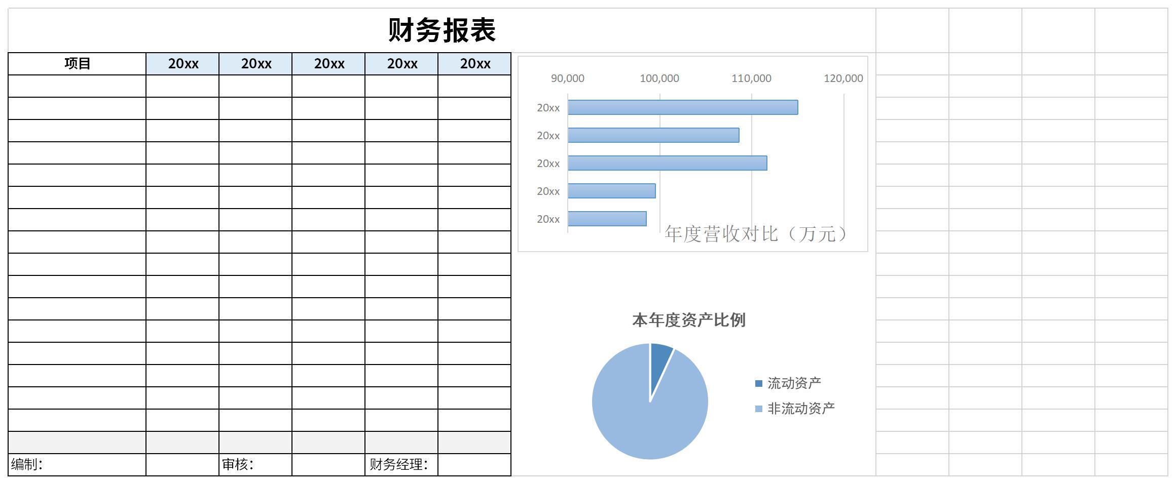 财务报表分析报告模板截图