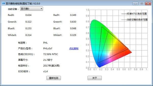 显示器色域检测截图