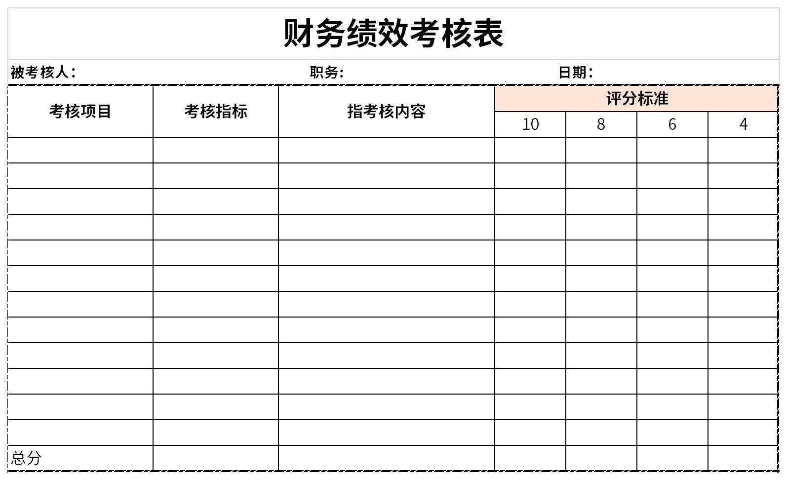 财务kpi绩效考核表截图