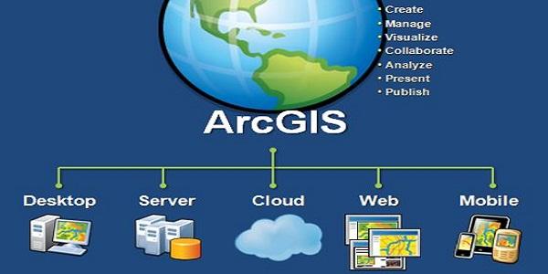 ArcGIS截图
