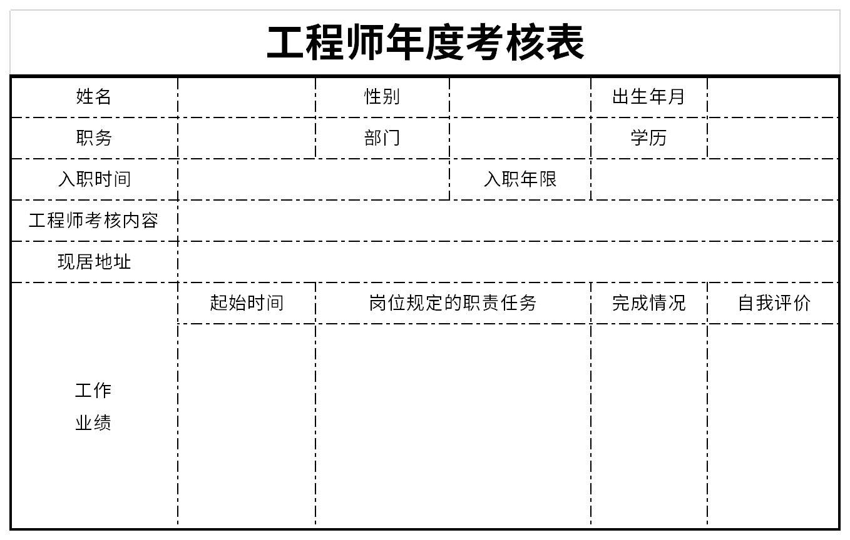 工程师年度考核表截图