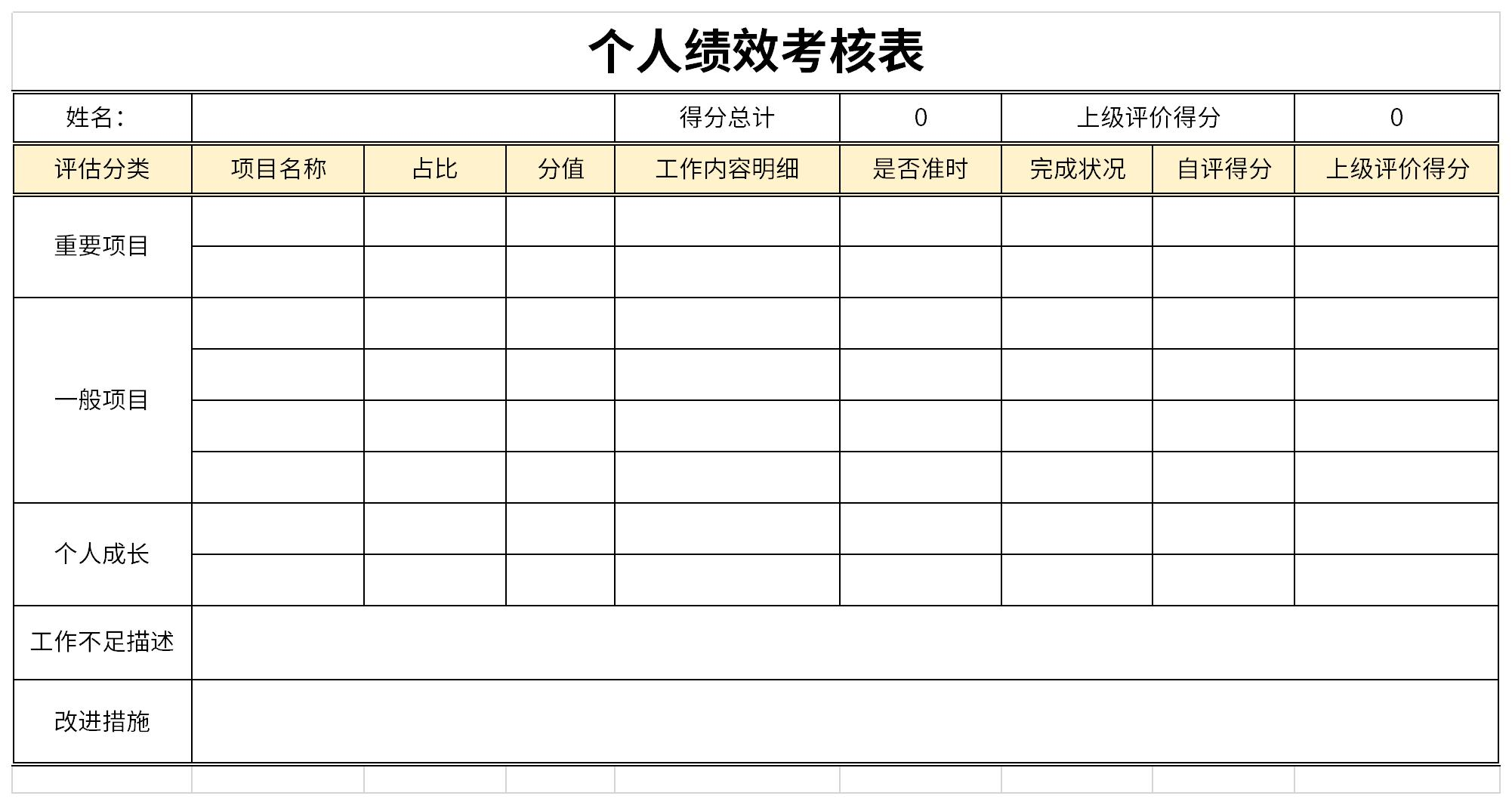 个人绩效考核表截图