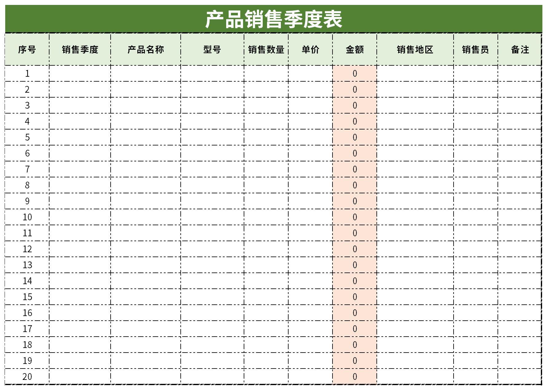 产品销售季度明细表截图