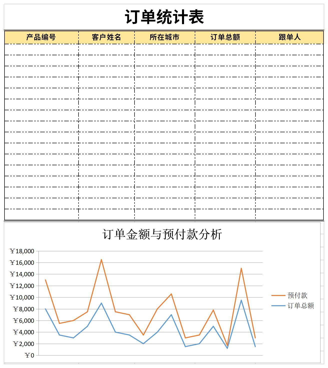 订单统计表截图