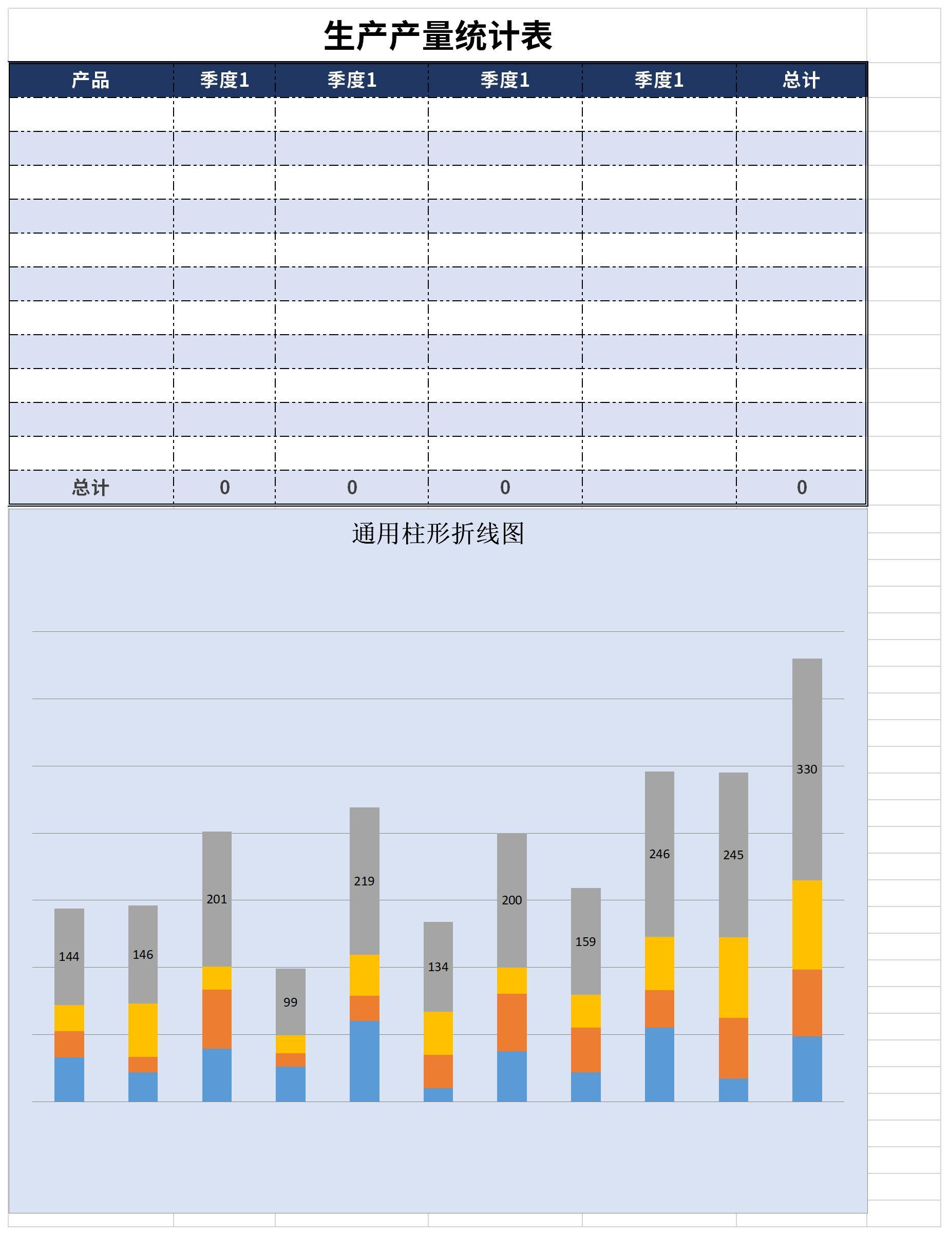 生产产量统计表截图