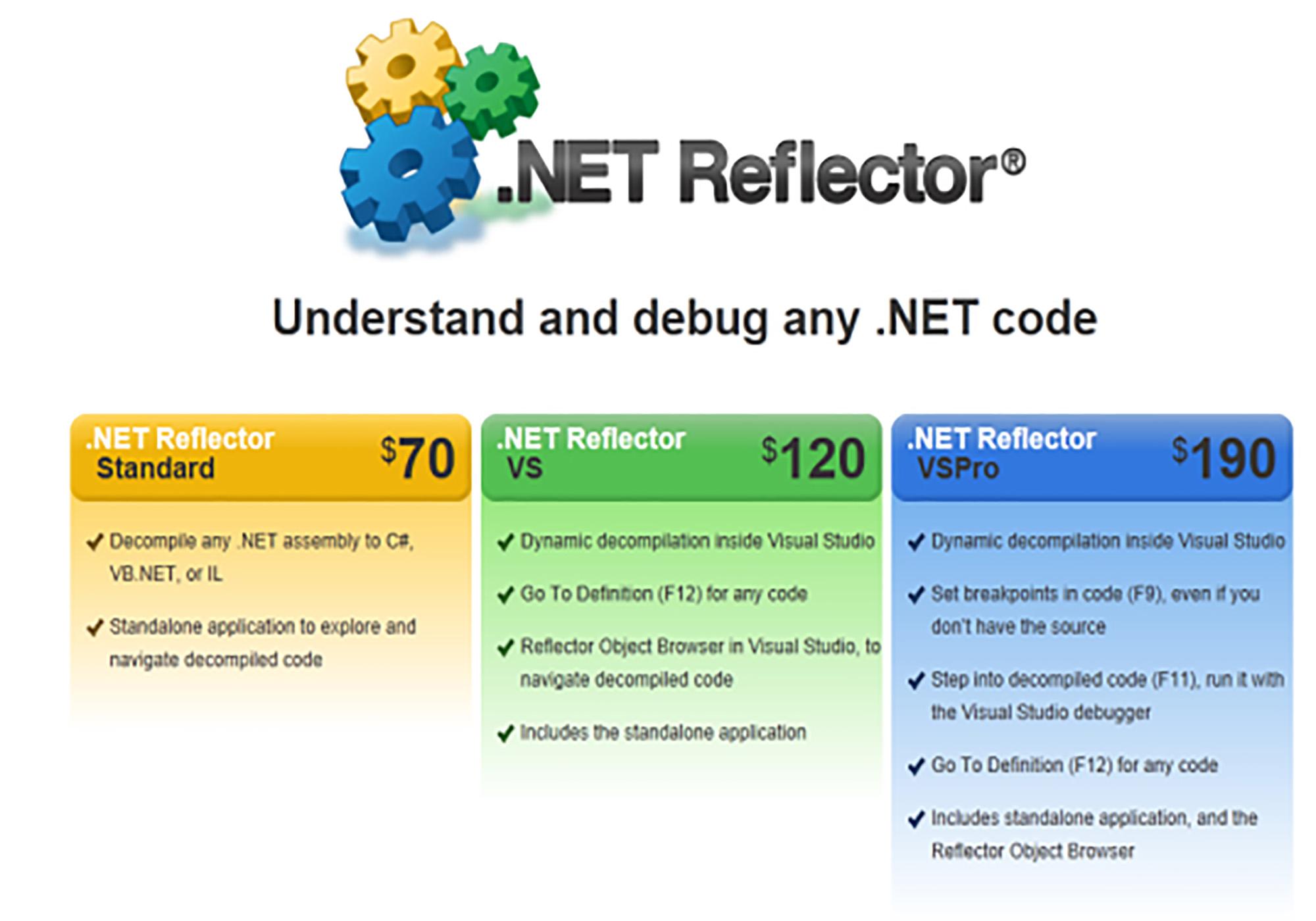 .NET Reflector段首LOGO