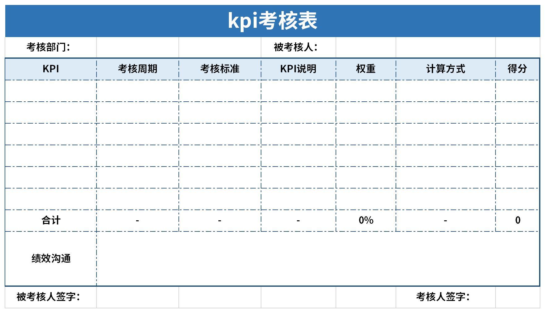 kpi考核表截图
