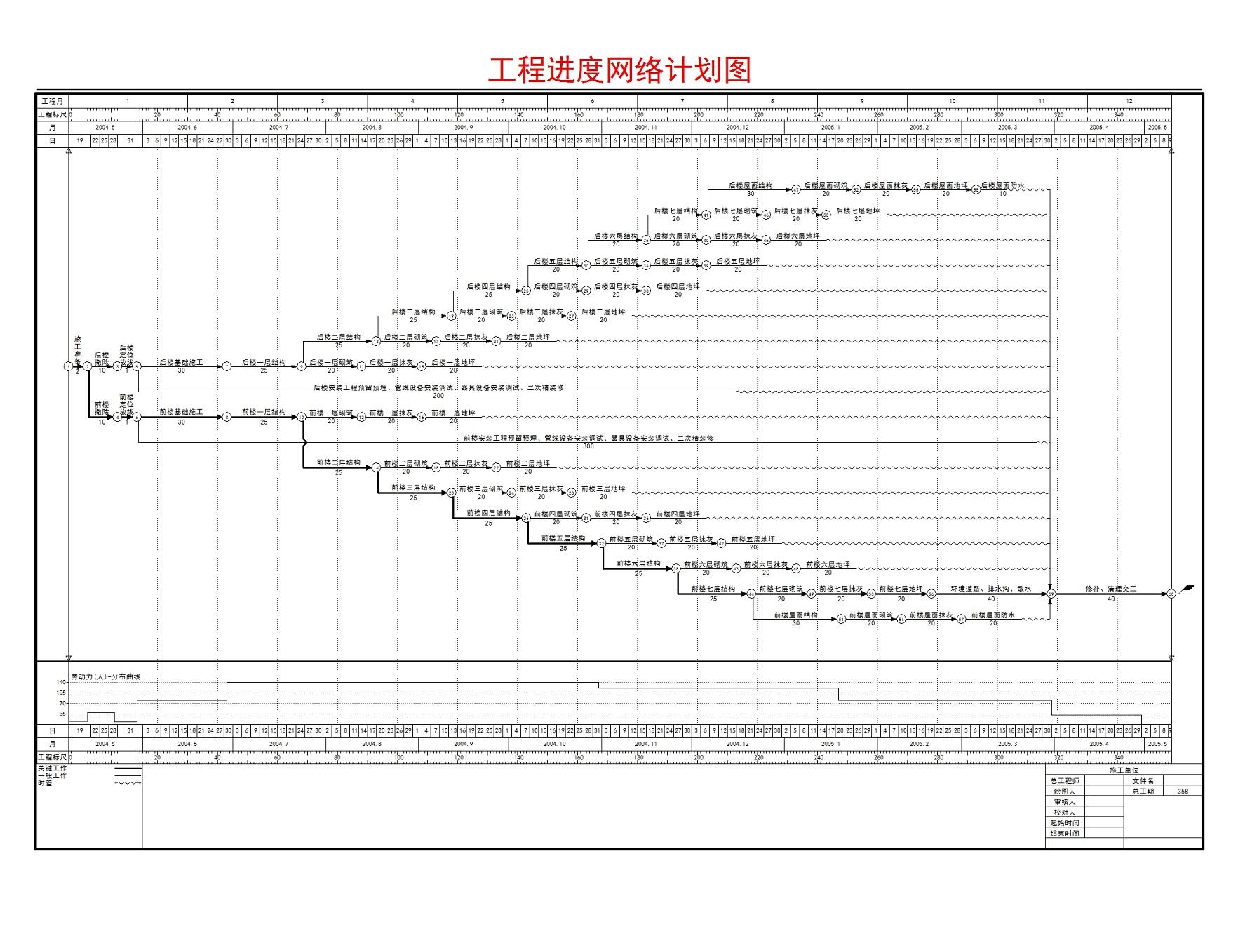 翰文网络图绘制软件