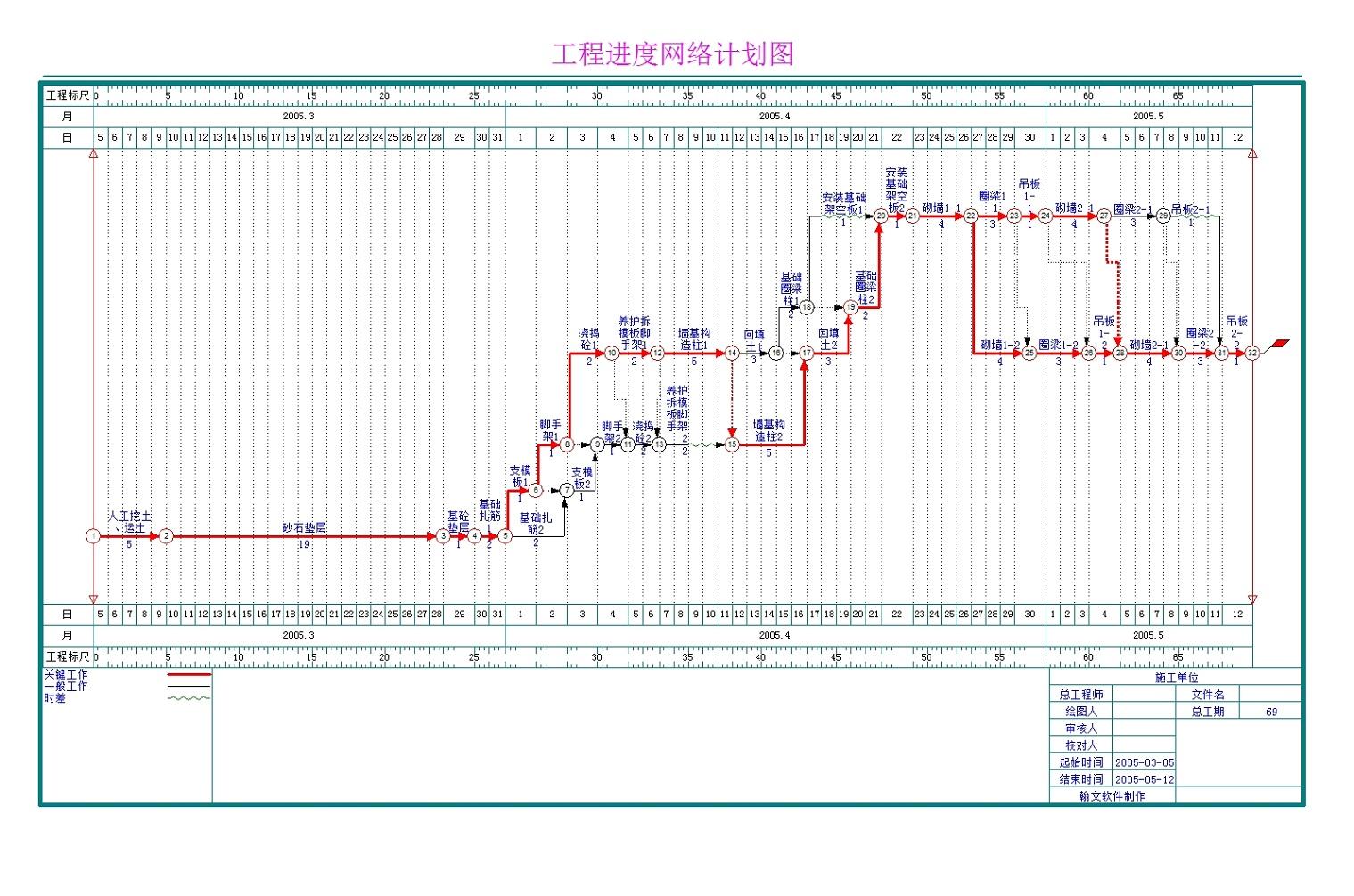 翰文网络图绘制软件截图2