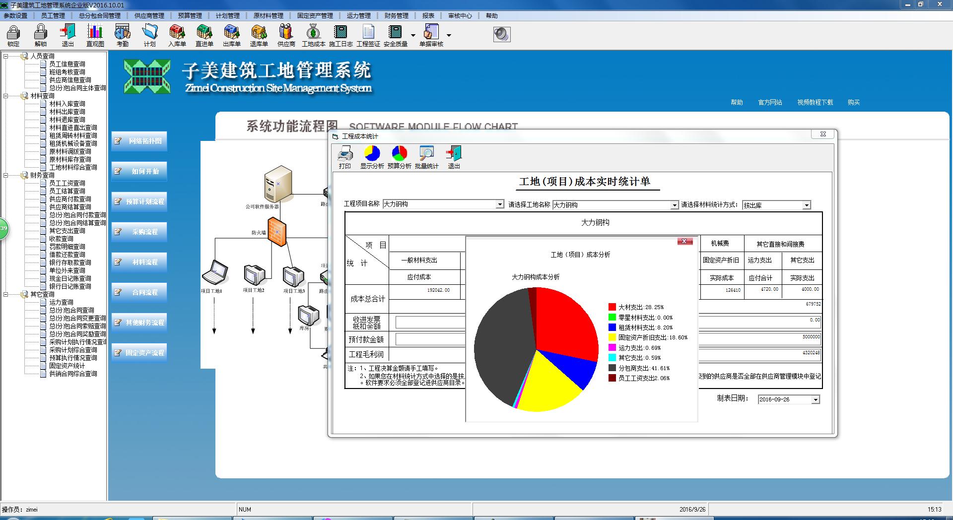 子美建筑工地信息化管理平台截图2
