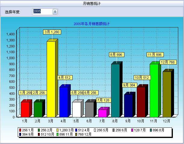 万能仓库管理系统截图2